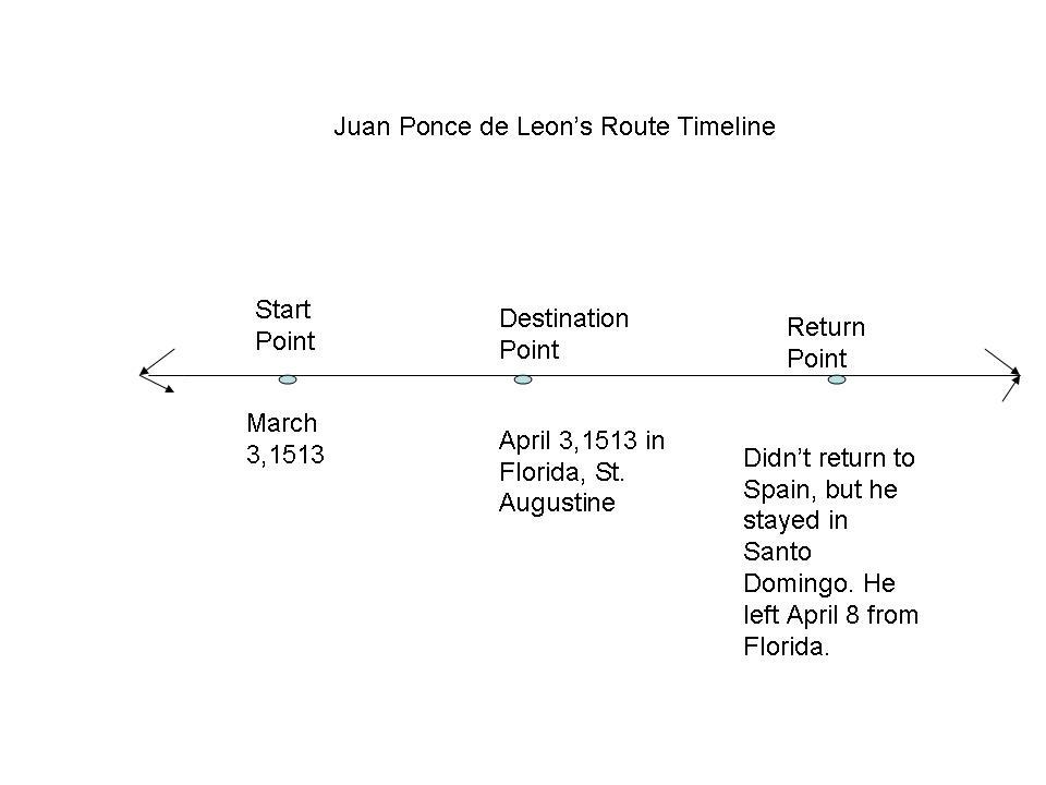 where was ponce de leon born